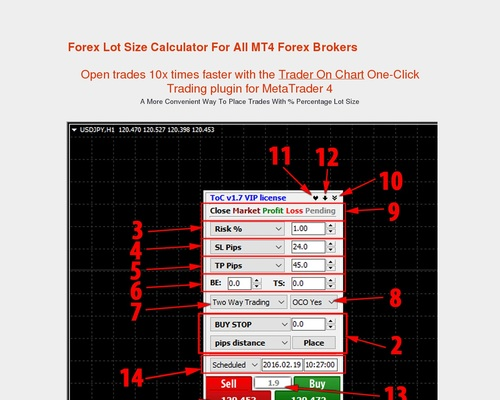 Trader On Chart – Mt4 App To Make Forex Trading Easier