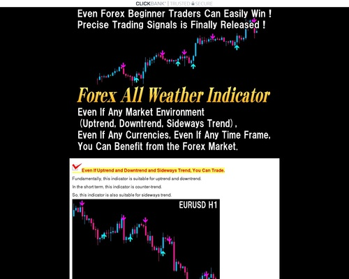 Forex All Weather Indicator